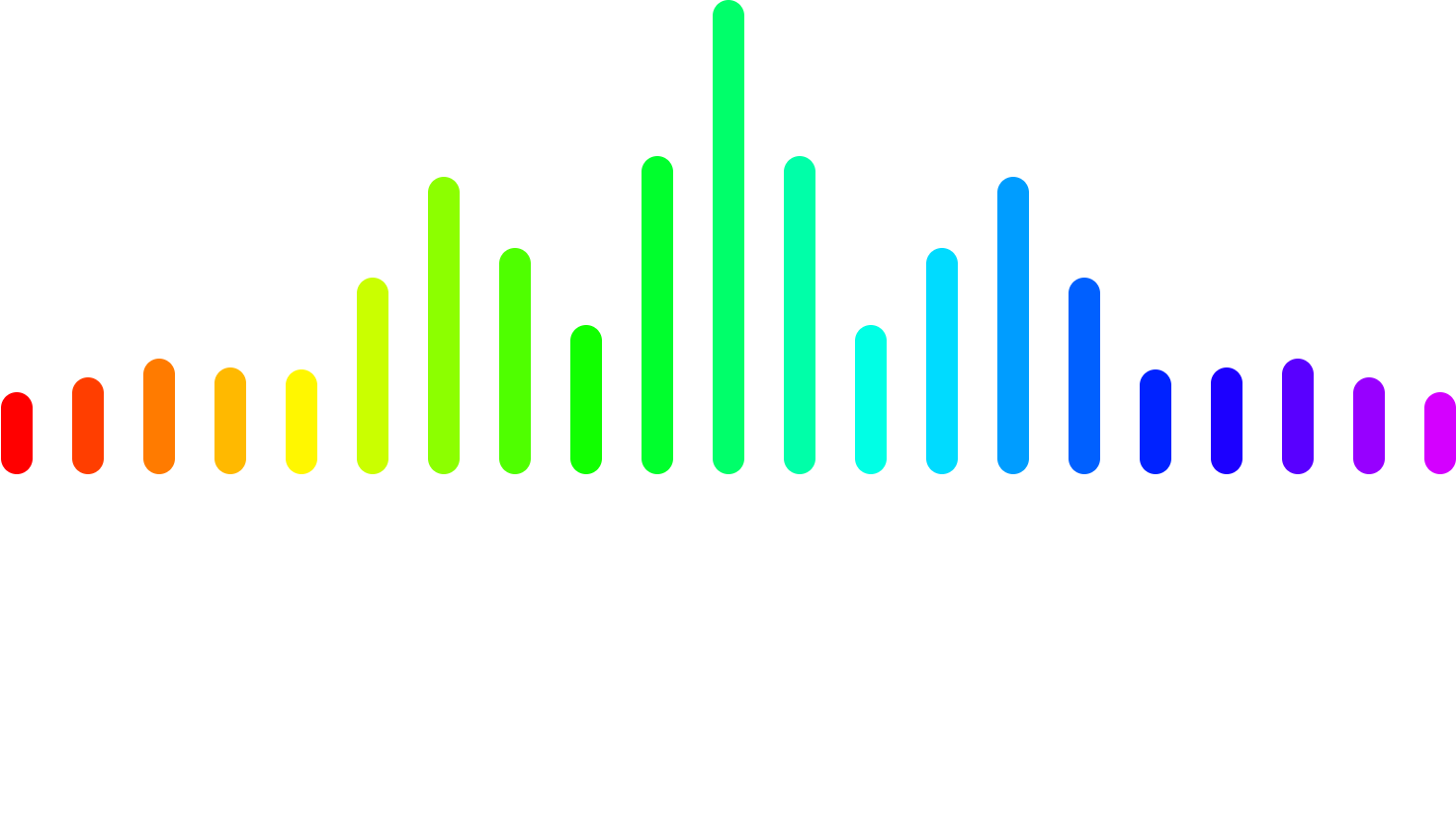 Optical Frequency Comb Spectroscopy Group